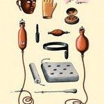 Assorted Rubber Medical Accessories by Jules Porges - Art Print