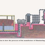 The Process of the Manufacture of Illuminating Gas by John Howard Appleton - Art Print