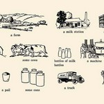 Milk Glossary by Margaret Hoopes - Art Print